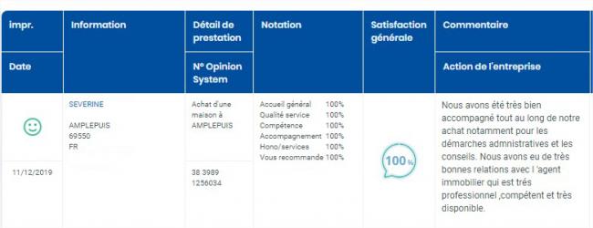 avis client satisfaction